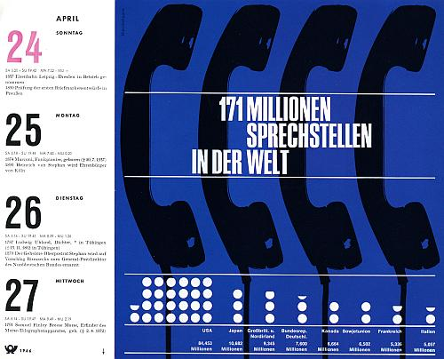 "25. April 1966 – ""171 Millionen Sprechstellen in aller Welt"""