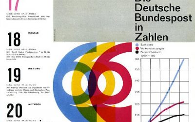 "19. April 1966 – ""Die Deutsche Bundespost in Zahlen"""