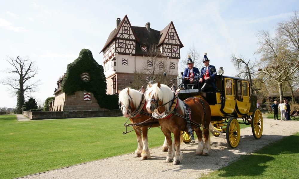 Museums-Postkutsche: Landpartie nach Poppenreuth!